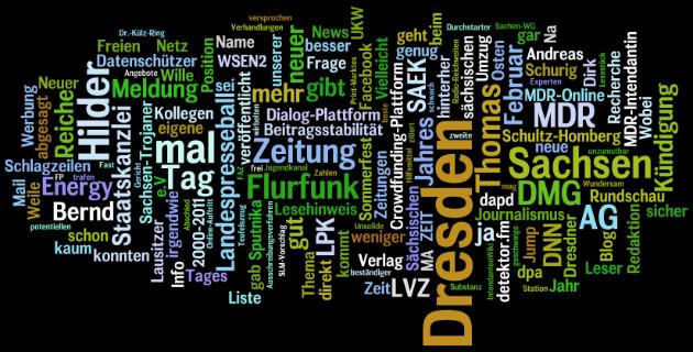 Wordle erstellt mit Wordle.net