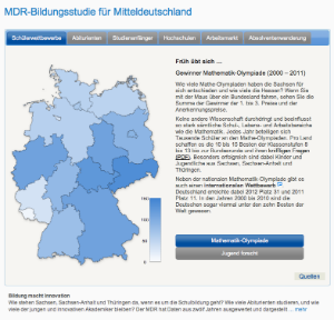 Screenshot der interaktiven Grafik des MDR.de