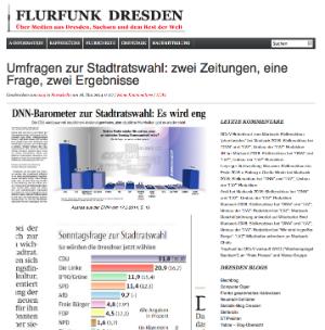 """So berichtete Flurfunk Dresden über die unterschiedlichen Prognosen von """"DNN"""" und """"SZ"""" im Vorfeld der Stadtratswahl. Die """"DNN""""-Zahlen werden vom Institut für Kommunikationswissenschaft (IfK) erstellt, an dem Wolfgang Donsbach als Professor lehrt."""