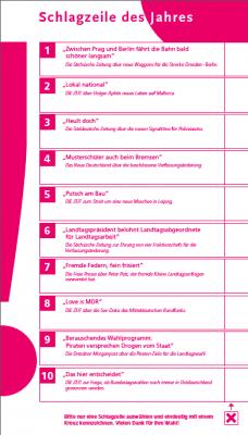 Der Stimmzettel zur Schlagzeile des Jahres 2014